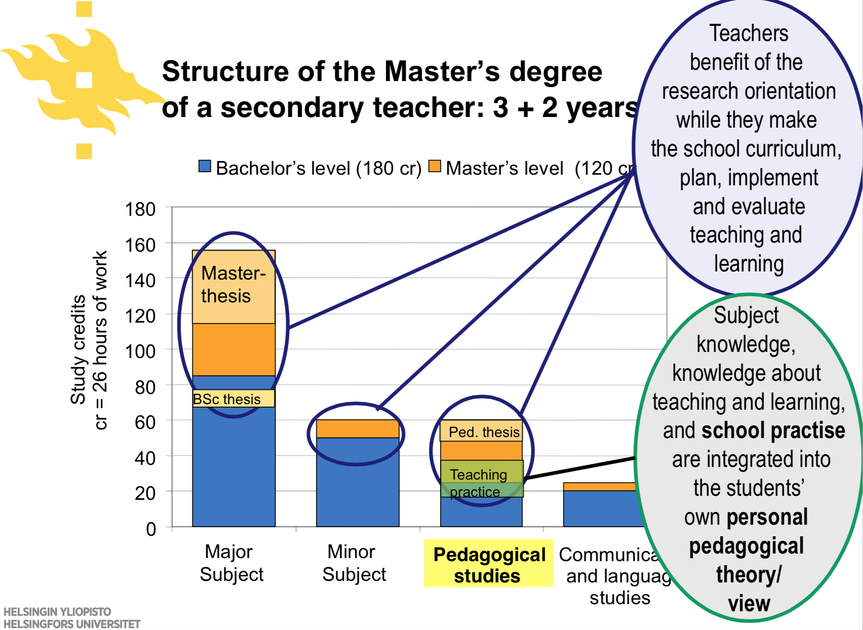 masters thesis teacher quality Master's theses by an authorized administrator of loyola ecommons for more   account of teacher quality can remedy a broken policy process in education.