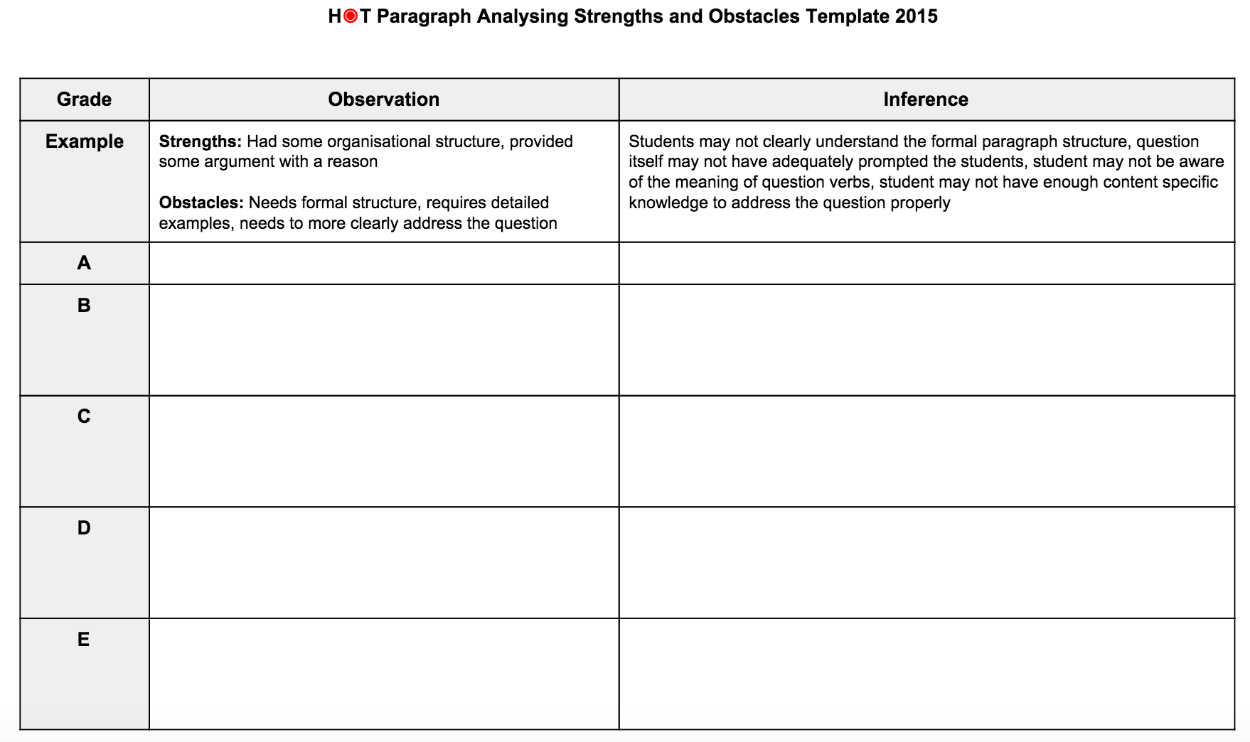 hot paragraphs a data teams based whole school literacy strengths and weaknesses